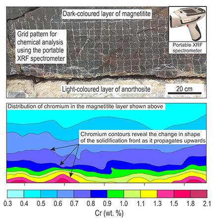 Photograph of a magnetitite layer from the Bushveld Complex and a chemical contour map showing the distribution of chromium within the layer after analysis with a portable XRF spectrometer.